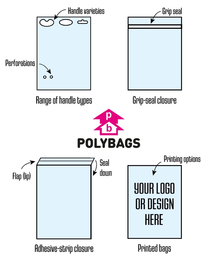 Poly bag seals and handles