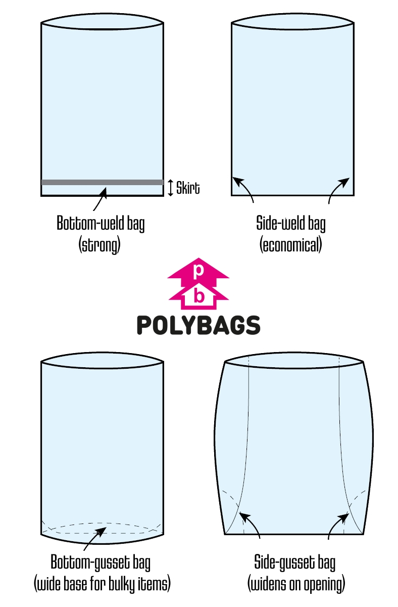 Polythene bag welds & gussets
