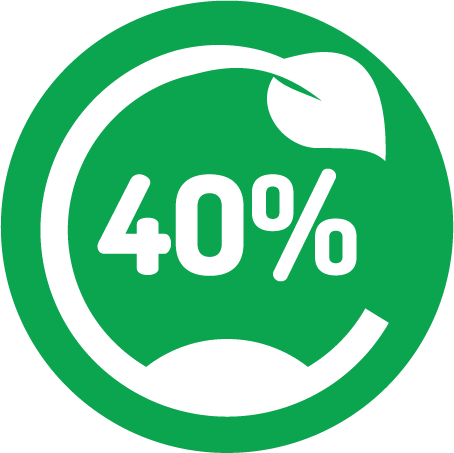 40% Renewable