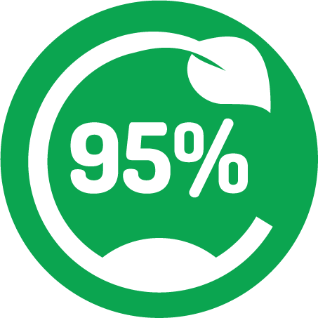95% Renewable